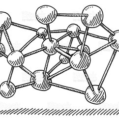 Lewis Dot Diagram For Ch3cl Micro Servo Wiring Database Drawig Molecular Model Electron Structure