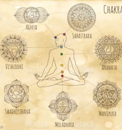 mystic chart with hand drawn chakras of human body royalty free mystic chart with hand [ 1024 x 961 Pixel ]