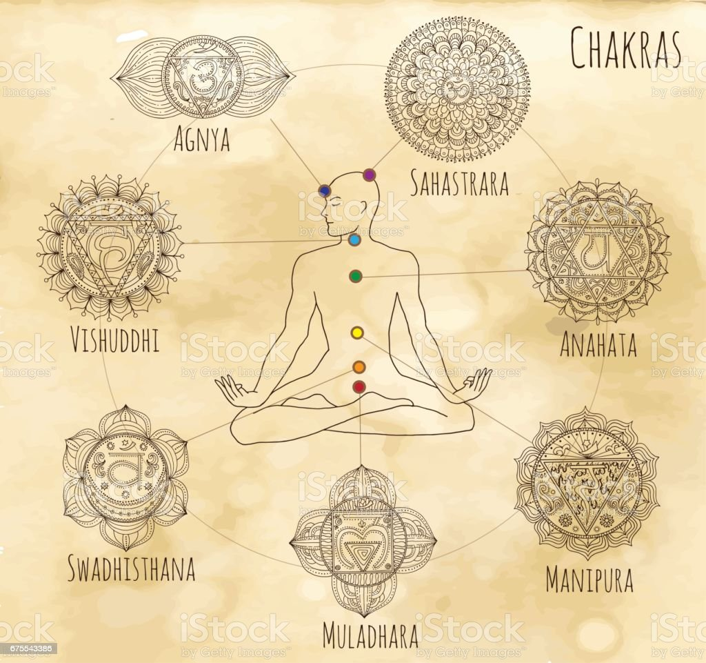 hight resolution of mystic chart with hand drawn chakras of human body royalty free mystic chart with hand