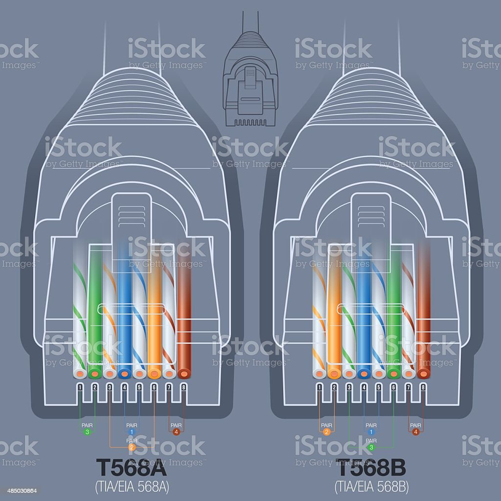 hight resolution of rj45 network cable connector t568a t568b wiring diagram royalty free rj45 network cable connector