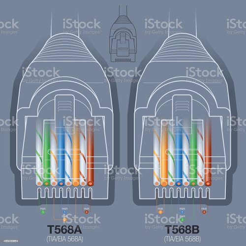 small resolution of rj45 network cable connector t568a t568b wiring diagram royalty free rj45 network cable connector