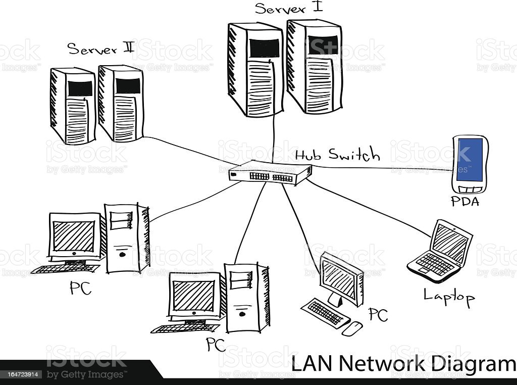 Lan Network Diagram Vector Illustrator Stock Vector Art