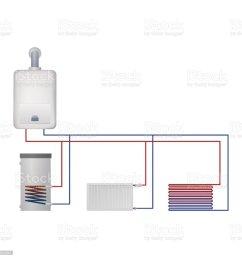 boiler hot water floor heating radiator royalty free ondensate [ 1024 x 1024 Pixel ]