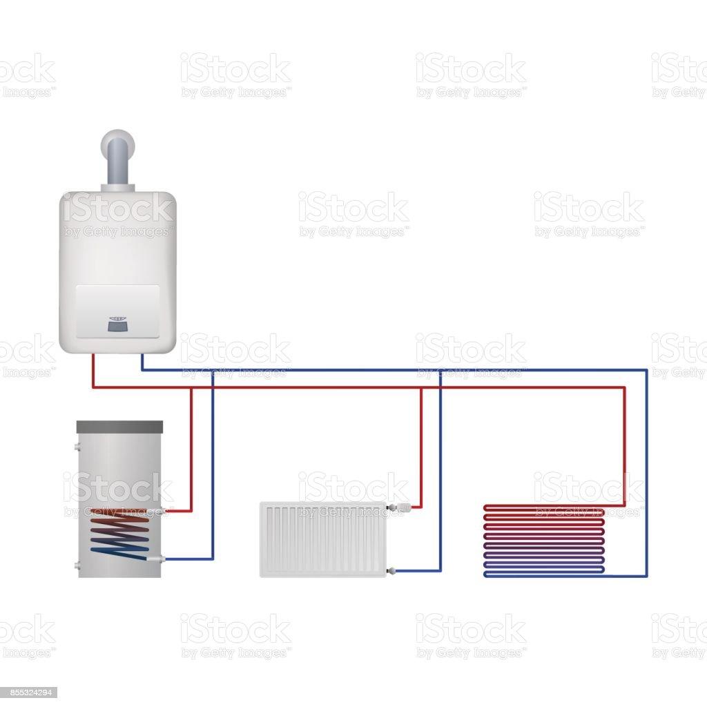 hight resolution of boiler hot water floor heating radiator royalty free ondensate