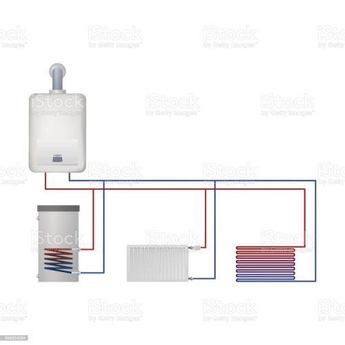 small resolution of boiler hot water floor heating radiator royalty free ondensate