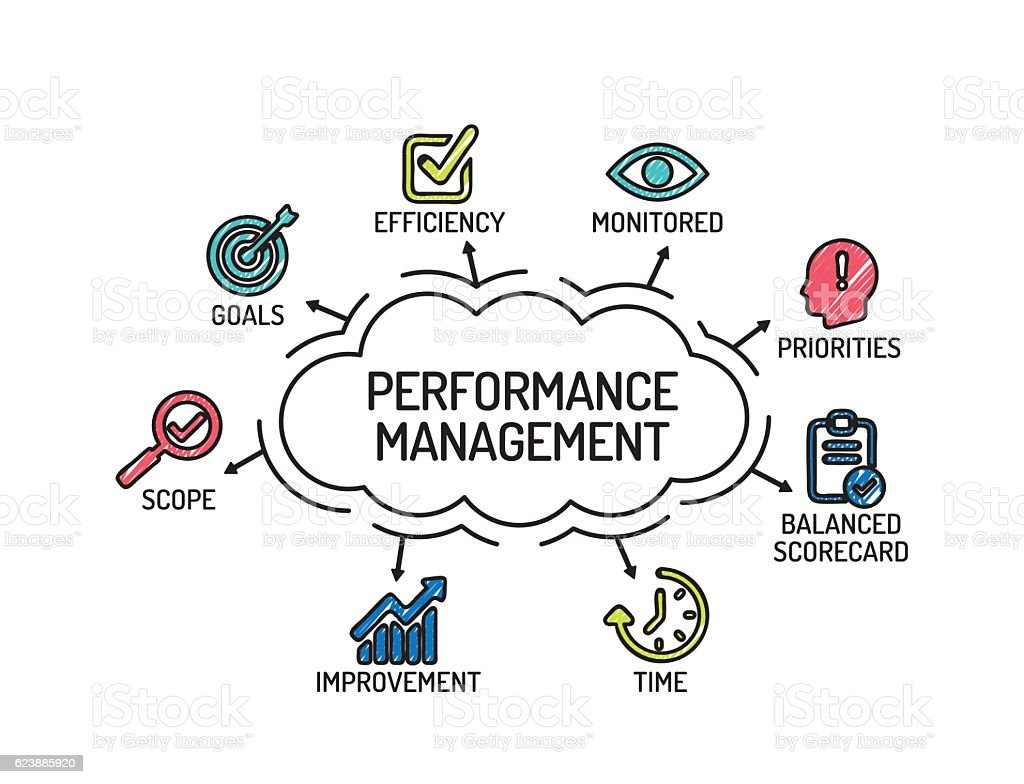 Performance Management Chart With Keywords And Icons