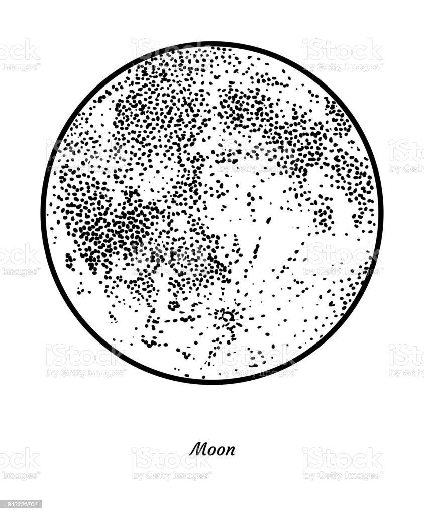 Planet Moon Illustration Drawing Engraving Ink Line Art