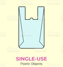 plastic package bag vector illustration of single use recycling plastic item disposable plastic [ 804 x 1024 Pixel ]
