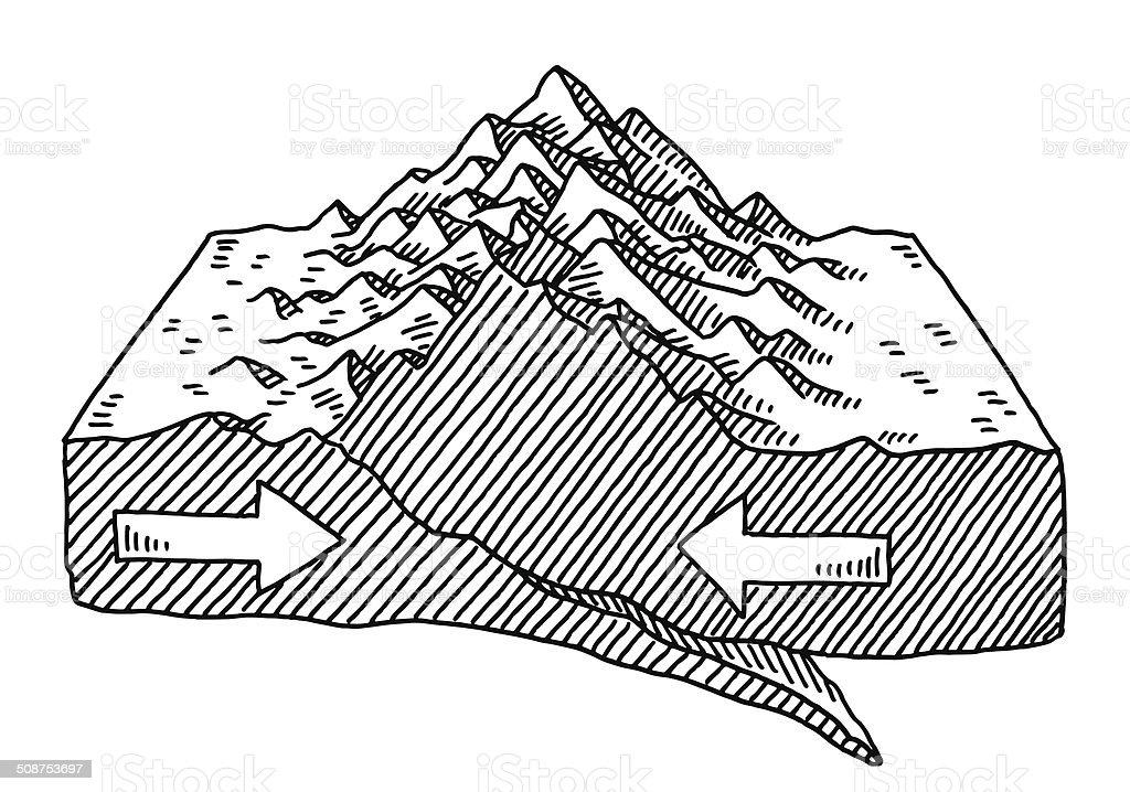 Plate Tectonics Mountain Forming Drawing Stock Vector Art