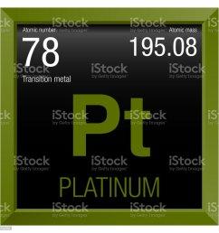 ecuador atom black background built structure chart platinum symbol  [ 1024 x 1024 Pixel ]