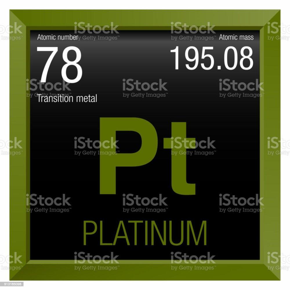 medium resolution of ecuador atom black background built structure chart platinum symbol