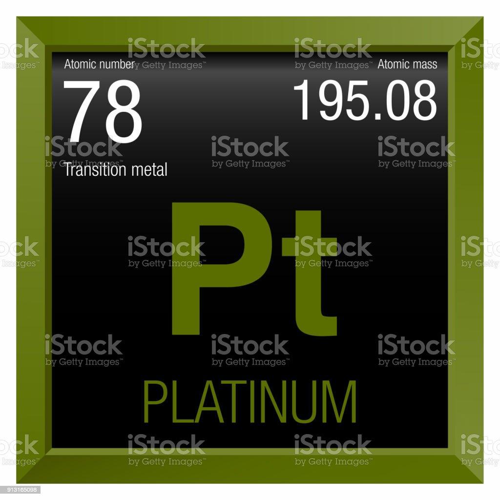 hight resolution of ecuador atom black background built structure chart platinum symbol