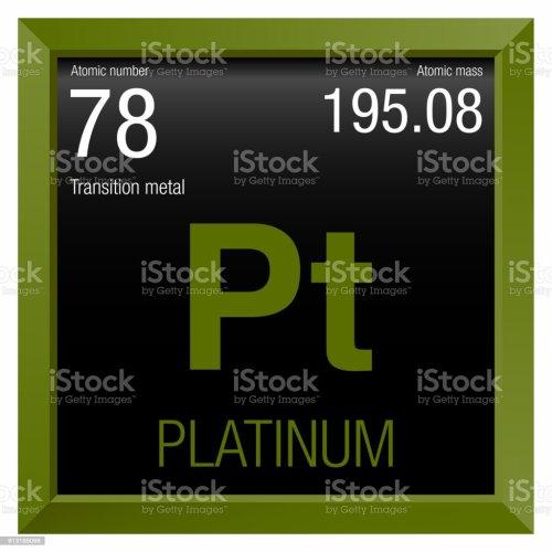 small resolution of ecuador atom black background built structure chart platinum symbol