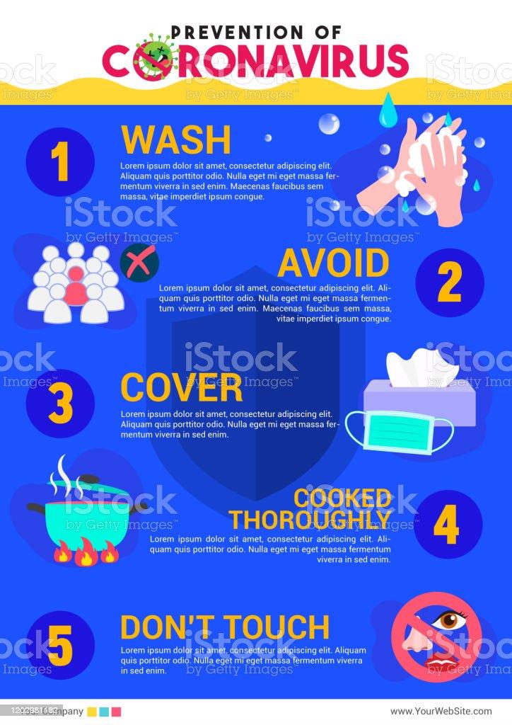Prevention Of Coronavirus Infographic Poster Vector Illustration ...