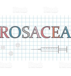 rosacea word on checkered paper sheet royalty free rosacea word on checkered paper sheet stock [ 1024 x 838 Pixel ]