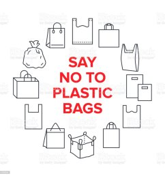say no to plastic bags circle template with flat line icons polyethylene pollution awareness vector illustration for poster  [ 1024 x 1024 Pixel ]