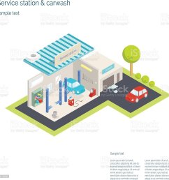 service station and car washing isometric vector illustration illustration  [ 1024 x 1022 Pixel ]