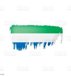 bandera de sierra leona vector ilustraci n sobre un fondo blanco ilustraci n de bandera de sierra [ 1024 x 1024 Pixel ]