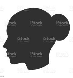 silhouette of female head woman face in profile side view royalty free silhouette [ 1024 x 1024 Pixel ]