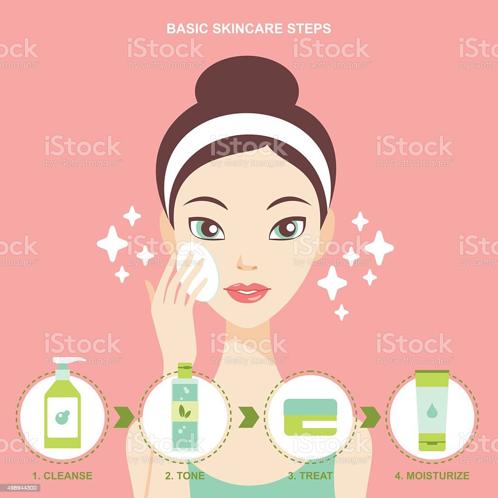 Royalty Free Facial Cleanser Clip Art Vector Images