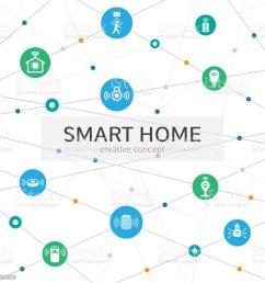 smart vacuum diagram wiring diagram today smart 450 vacuum diagram smart home infographic concept abstract background [ 1024 x 1024 Pixel ]