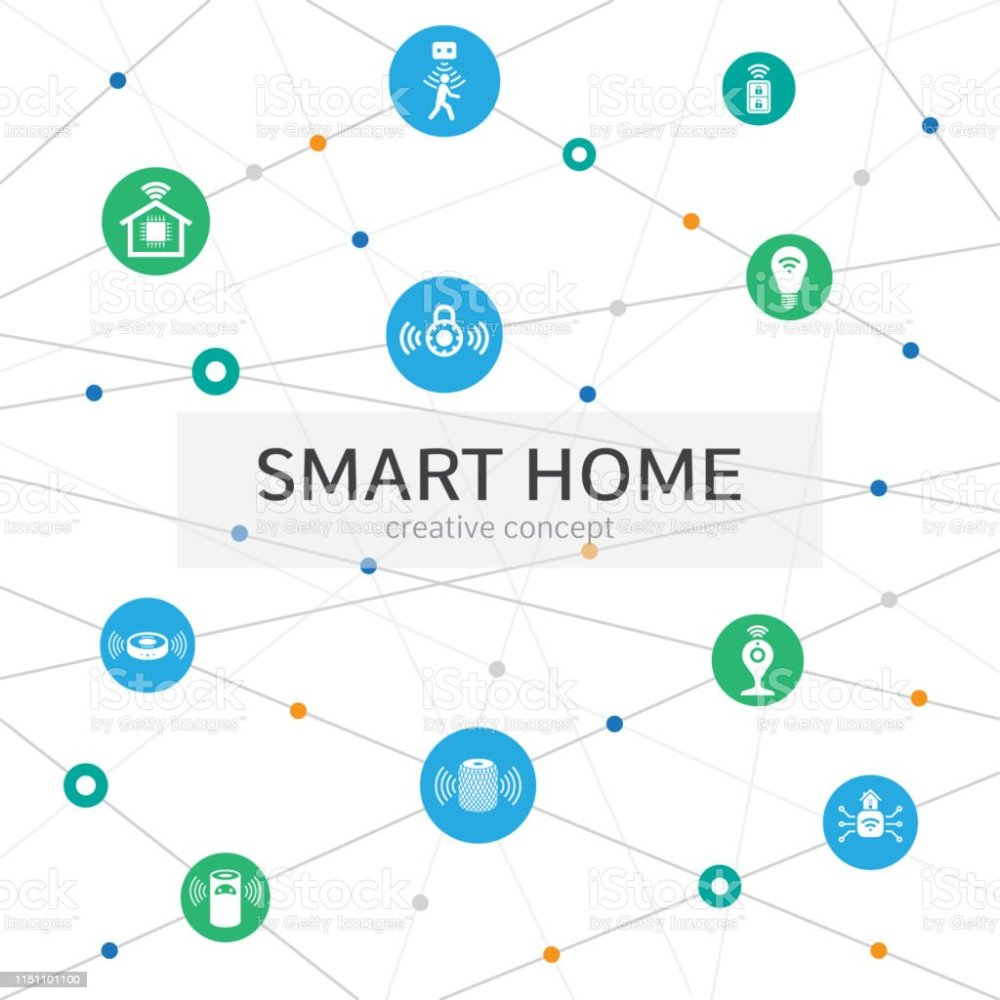medium resolution of smart vacuum diagram wiring diagram today smart 450 vacuum diagram smart home infographic concept abstract background