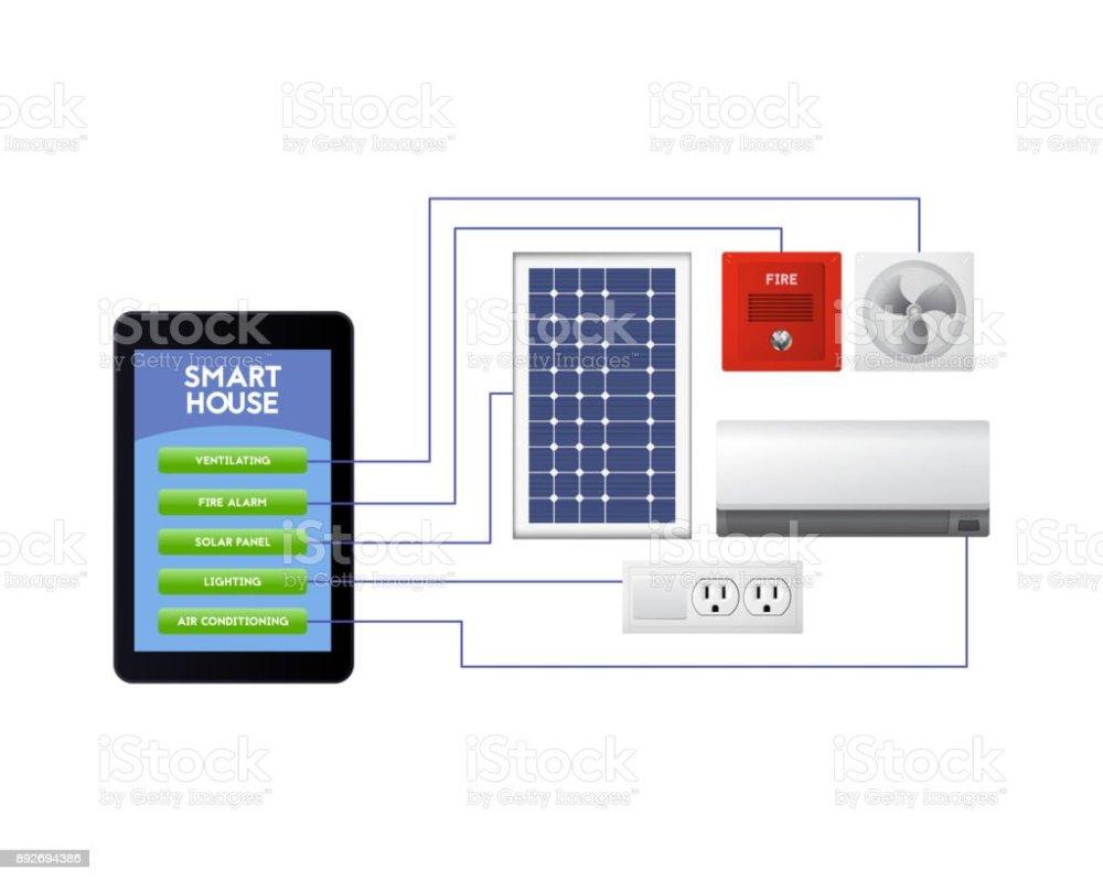 medium resolution of ventilation fire alarm solar panel lighting air conditioning