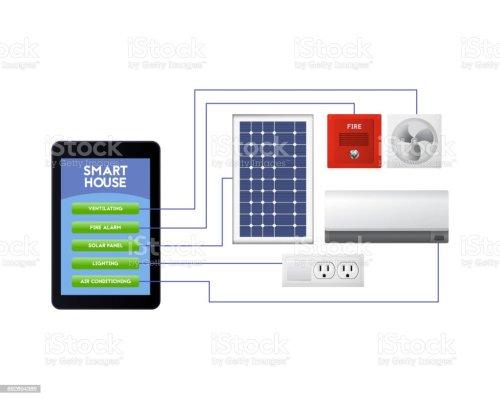 small resolution of ventilation fire alarm solar panel lighting air conditioning