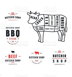 stock vector beef cuts diagram and label for butcher shop illustration  [ 1024 x 921 Pixel ]