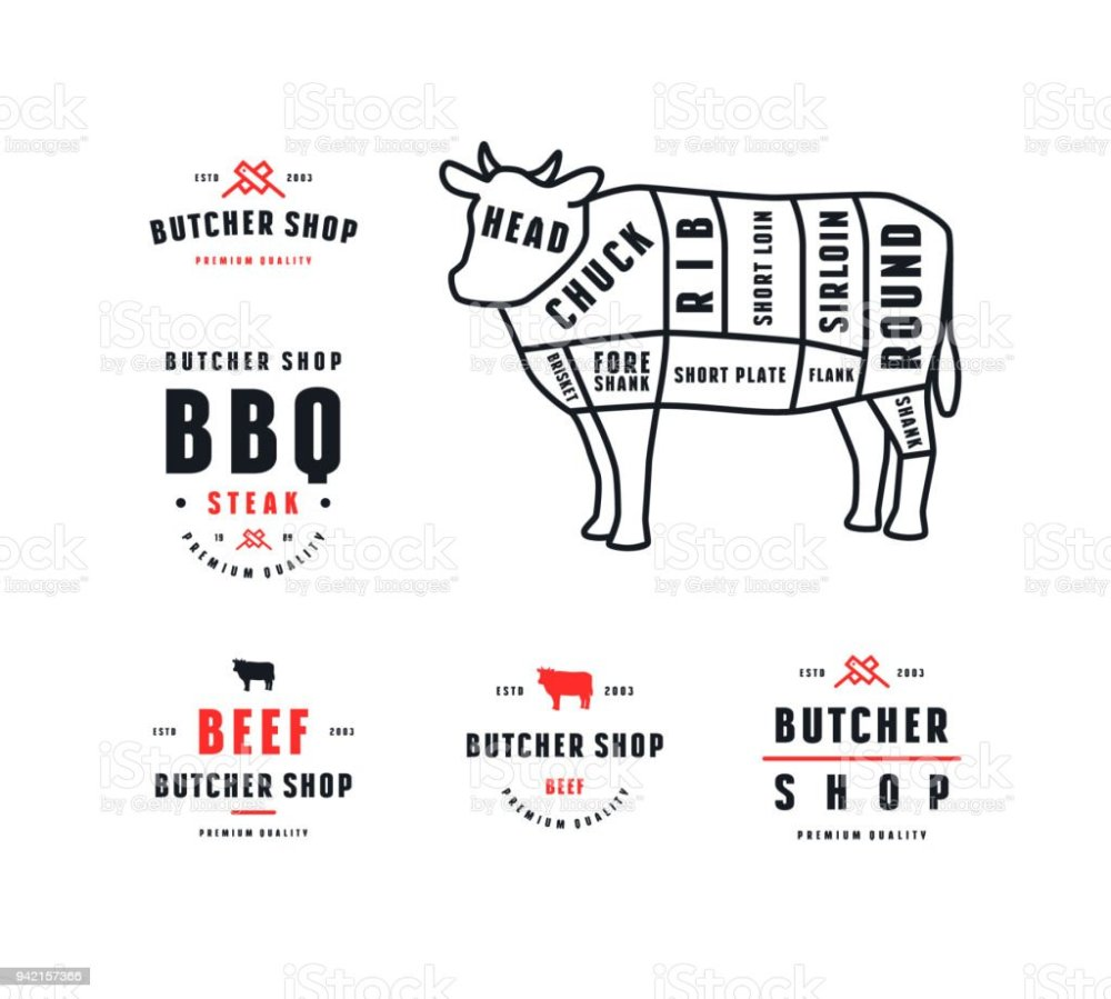 medium resolution of stock vector beef cuts diagram and label for butcher shop illustration