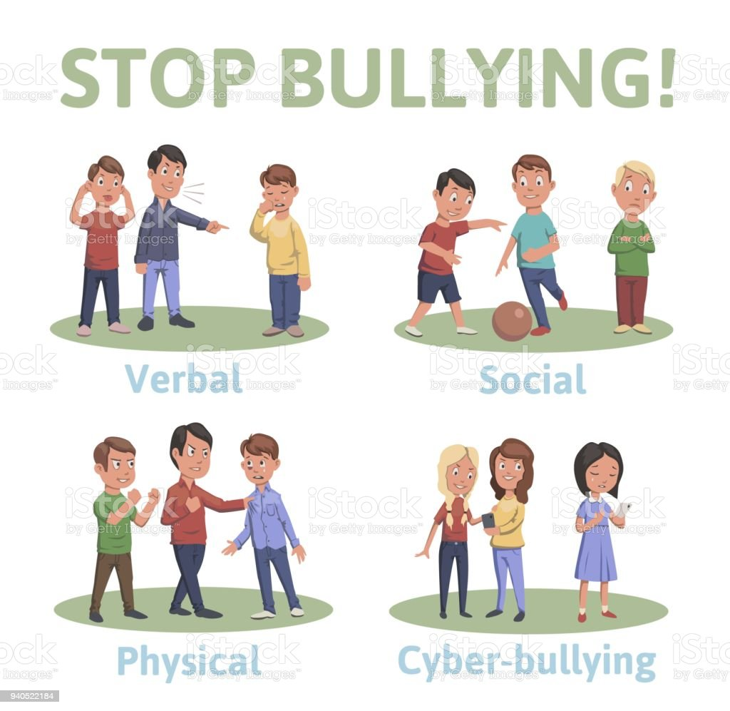 hight resolution of stop bullying in the school 4 types of bullying verbal social physical