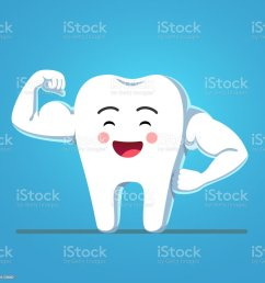 strong and healthy bodybuilder tooth showing sturdy enamel biceps motivational clipart flat isolated vector [ 1024 x 1024 Pixel ]