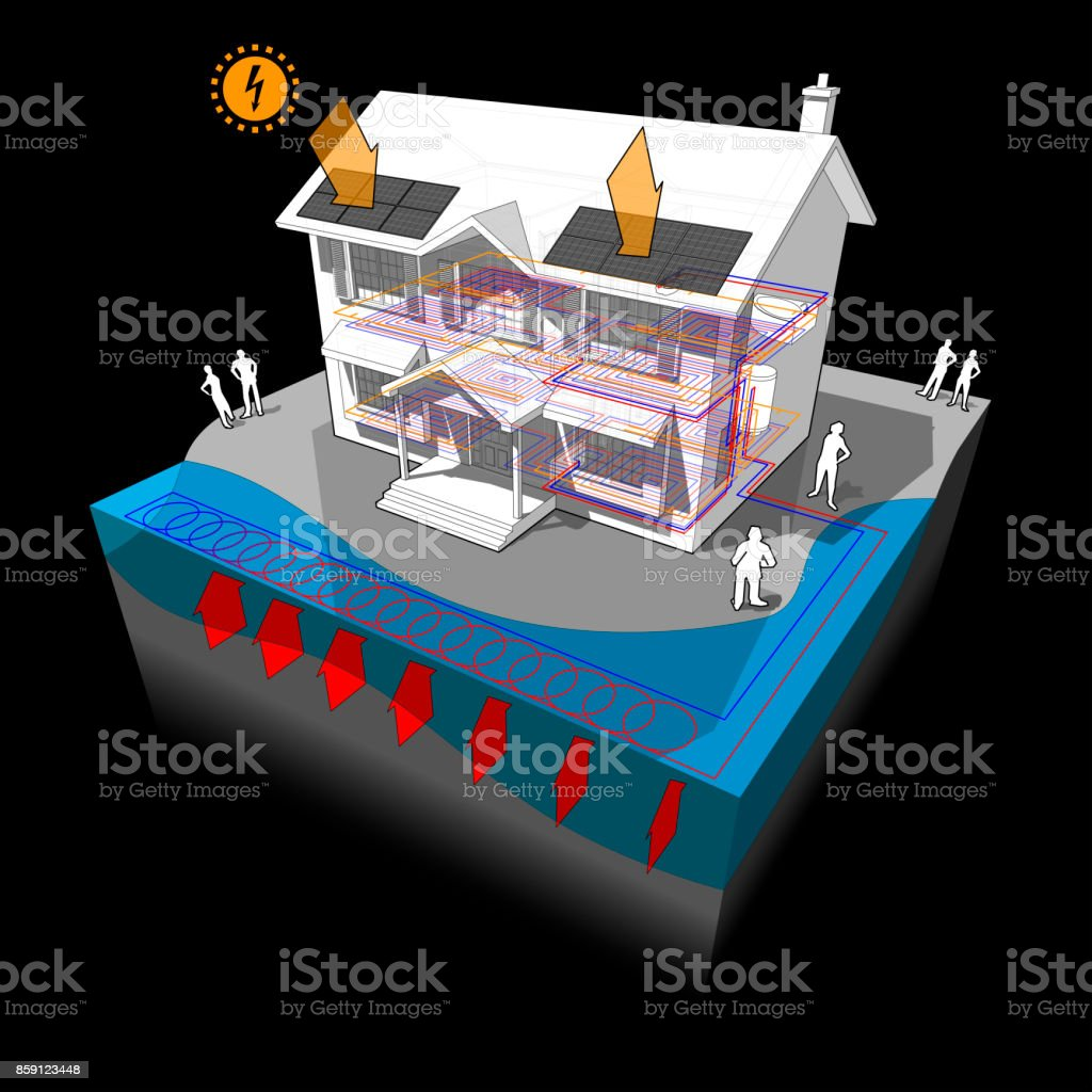 hight resolution of surface water heat pump and photovoltaic panels house diagram royalty free surface water heat pump