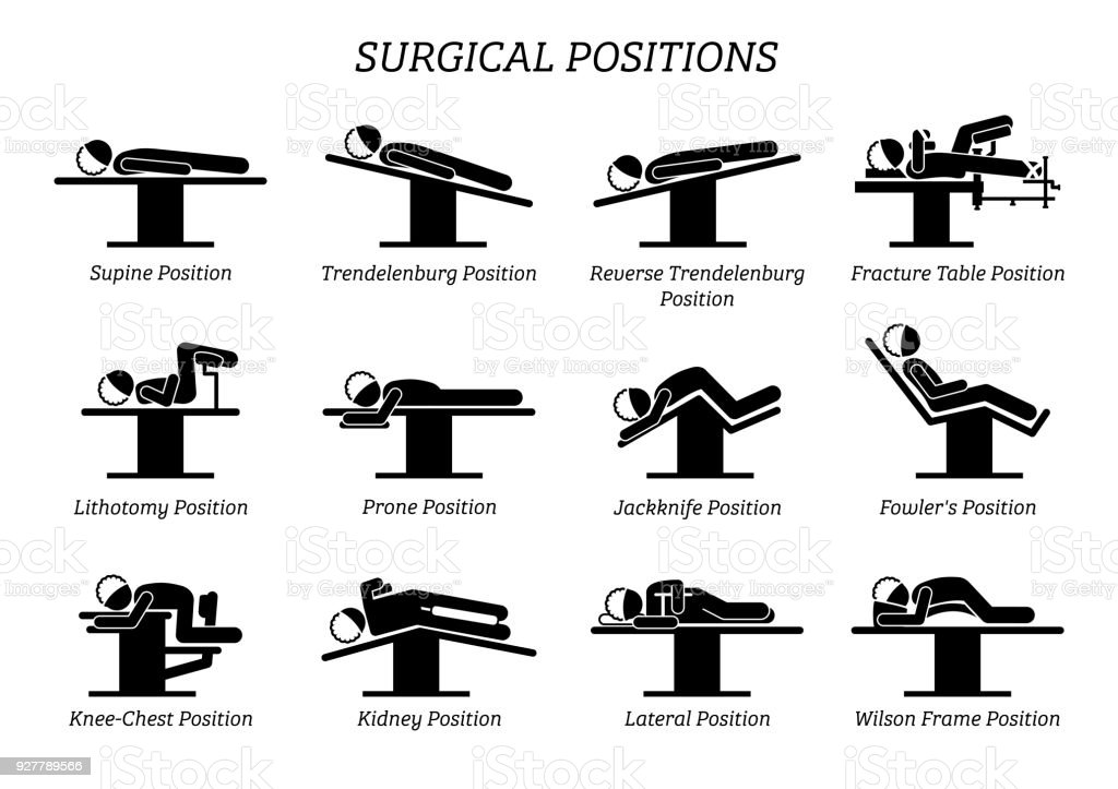 Surgical Surgery Operation Positions Stock Vector Art