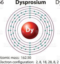 symbol and electron diagram for iodine illustration  [ 1024 x 1023 Pixel ]