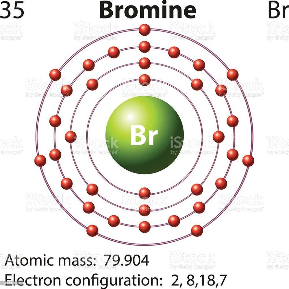 medium resolution of symbol electron diagram bromine illustration