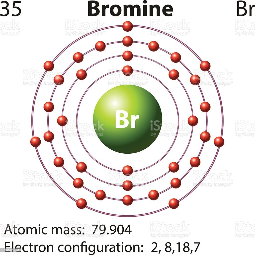 hight resolution of symbol electron diagram bromine illustration