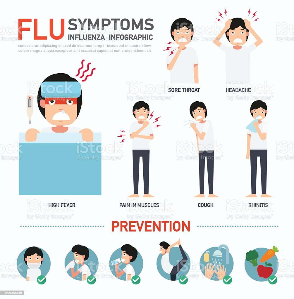 Flu Symptoms Or Influenza Infographic Stock Illustration ...