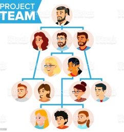 teamwork flow chart vector company hierarchical diagram communication graphic tree company organization branches illustration illustration  [ 1024 x 1024 Pixel ]
