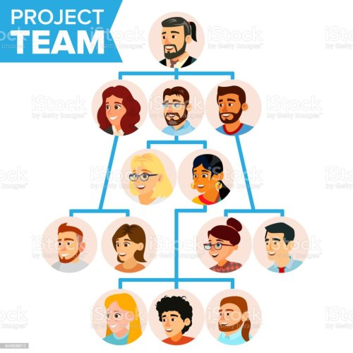small resolution of teamwork flow chart vector company hierarchical diagram communication graphic tree company organization branches illustration illustration
