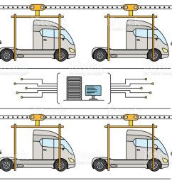 thin line style truck assembly line automatic transport production conveyor illustration  [ 1024 x 833 Pixel ]