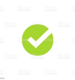 tick icon vector symbol green checkmark isolated on white background checked icon or correct [ 1024 x 1024 Pixel ]