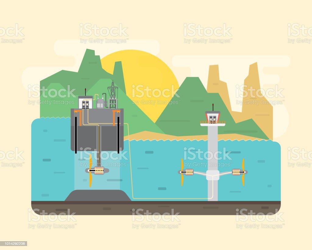 hight resolution of tidal power plant tidal energy royalty free tidal power plant tidal energy stock vector