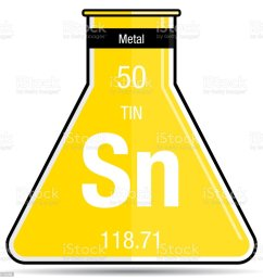 tin symbol on chemical flask element number 50 of the periodic table of the elements illustration  [ 1024 x 1024 Pixel ]
