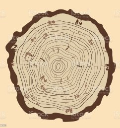 tree rings and saw cut tree trunk vintage style royalty free tree rings and [ 1024 x 1024 Pixel ]