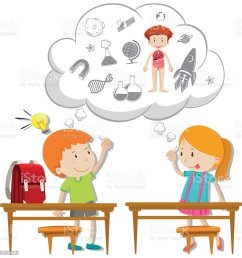 boys child childhood clip art computer graphic two students thinking about schoolwork  [ 981 x 1024 Pixel ]