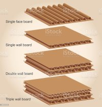 Royalty Free Corrugated Cardboard Clip Art, Vector Images ...