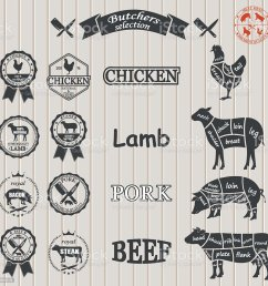 vector diagram cut carcasses of chicken pig cow lamb royalty free [ 1024 x 1024 Pixel ]