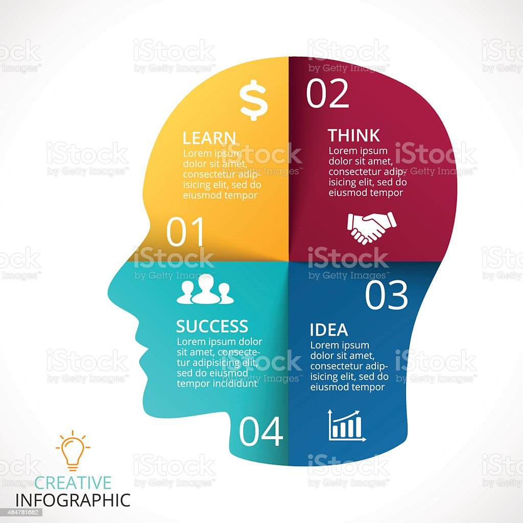 hight resolution of vector human face infographic cycle brainstorming head diagram creativity generating royalty free