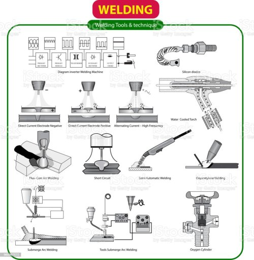 small resolution of vector illustration of welding tools royalty free vector illustration of welding tools stock vector art